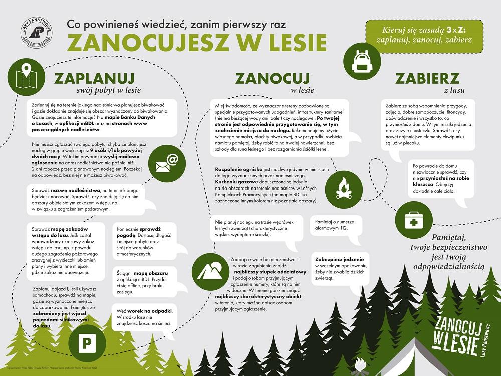 Grafika z hasłem zanocuj w lesie z lista reguł postepowania